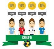 Grupo D del Brasil 2014 Foto de archivo libre de regalías