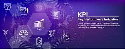 Grupo da bandeira e do ícone de encabeçamento da Web dos indicadores de desempenho da chave de KPI w ilustração royalty free