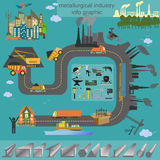 Grupo de ícones da metalurgia, ferramentas de funcionamento do metal; perfis de aço para Imagens de Stock