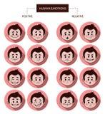 Grupo de ícones lisos com expressões faciais dos povos Fotos de Stock
