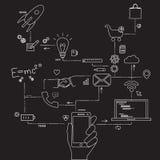 Grupo de desenvolvimento de aplicações, de codificação da site, de informação e de technologie móvel Fotografia de Stock Royalty Free