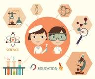 Grupo de elementos da ciência e da educação Fotografia de Stock