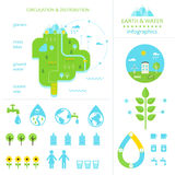 Grupo de elementos de Infographics da terra e da água Foto de Stock