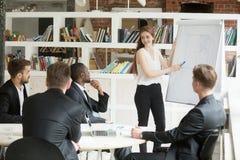 Grupo de entrenamiento ejecutivo femenino de empleados corporativos durante el Br foto de archivo