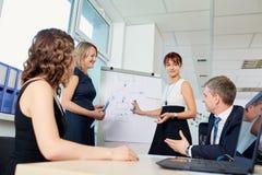 Grupo de hombres de negocios y de mujeres, el company& x27; encargados de s en el o Imagenes de archivo