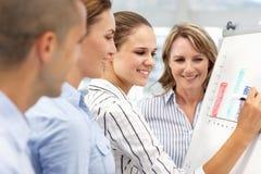 Grupo de indivíduos do negócio no ato da sessão de reflexão Fotos de Stock