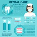 Grupo de Infographic dos cuidados dentários ilustração royalty free