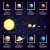 Grupo de Infographic dos planetas do sistema solar Imagens de Stock