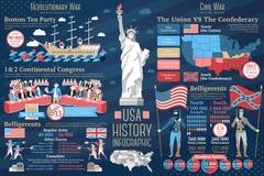 Grupo de infographics da história dos EUA Revolucionário e ilustração stock