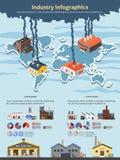 Grupo de Infographics da indústria Imagens de Stock