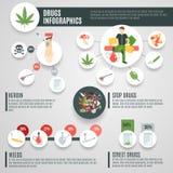 Grupo de Infographics das drogas Fotografia de Stock