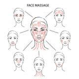 Grupo de instruções da massagem de cara ilustração stock