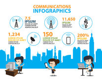 Grupo de linha lisa ícone & de conceito de projeto infographic, uma comunicação ilustração stock