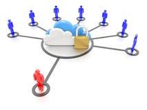 Grupo de nuvens e de um cadeado, armazenamento de dados seguro Imagem de Stock Royalty Free