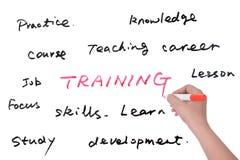 Grupo de palabras relacionado de entrenamiento Imagenes de archivo