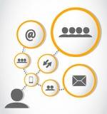 Grupo de proceso de las conexiones sociales de los media Imágenes de archivo libres de regalías