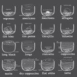 Grupo de proporções diferentes do café Desenho da mão Imagens de Stock