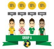 Grupo A del Brasil 2014 Foto de archivo