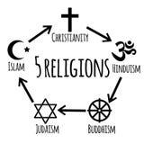 Grupo do ícone da religião Foto de Stock Royalty Free