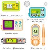 Grupo do equipamento do diabetes Ilustração Stock