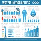 Grupo do infographics da água ilustração royalty free