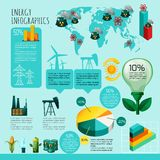 Grupo do infographics da energia Imagem de Stock