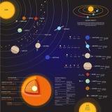Grupo do vetor dos elementos do espaço do sistema solar Fotografia de Stock