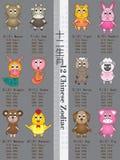 Grupo do zodíaco de 12 chineses ilustração royalty free