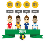 Grupo E del Brasil 2014 Imágenes de archivo libres de regalías