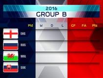 Grupo europeo B del fútbol Fotografía de archivo