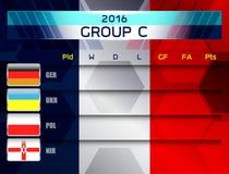 Grupo europeo C del fútbol Imagen de archivo libre de regalías