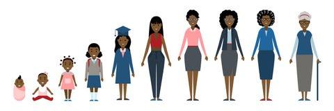 Grupo fêmea da idade ilustração royalty free