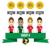 Grupo H del Brasil 2014 Foto de archivo libre de regalías