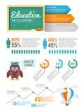 Grupo infographic da educação Fotografia de Stock Royalty Free