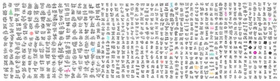 Grupo mega da mão 800 que rotula a motivação das inscrição e citações positivas da inspiração ilustração do vetor