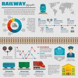 Grupo Railway de Infographic ilustração stock