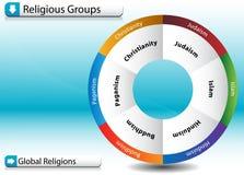 Grupos religiosos stock de ilustración