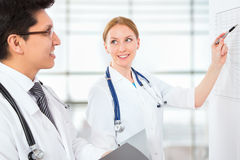 Gruppe Doktoren Lizenzfreies Stockbild