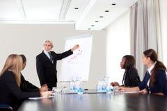 Gruppensitzung der Geschäftsleute Stockfotografie