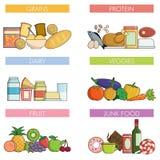 Gruppi di nutrizione della bevanda e dell'alimento illustrazione vettoriale