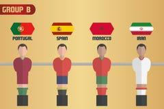 Gruppo B della Russia di calcio della Tabella Immagine Stock