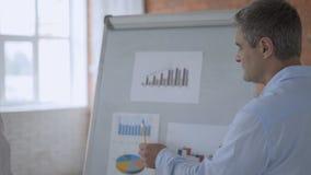 Gruppo di affari che fa i piani per i clienti futuri in ufficio moderno 4K archivi video