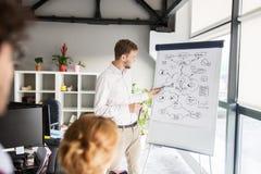 Gruppo di affari con lo schema sul flipboard all'ufficio Immagini Stock