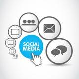 Gruppo trattato di media sociali Fotografie Stock Libere da Diritti