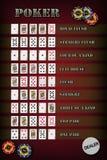 Grzebak ręki rankingów symbolu set Zdjęcie Stock