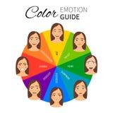 Guía de la emoción del color stock de ilustración