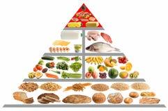 Guía de la pirámide de alimento Imagen de archivo libre de regalías