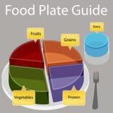 Guía de la placa del alimento Fotografía de archivo