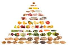 Guía de la pirámide de alimento Fotos de archivo