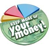 Guarde más de sus costes un Percen más alto de las tarifas de los impuestos del gráfico de sectores del dinero Foto de archivo libre de regalías